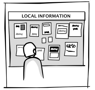 check local information