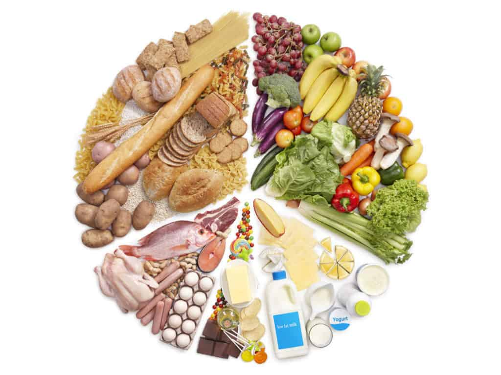 food categories aliments
